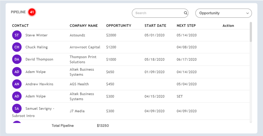 Subroot pipeline screenshot showing opportunities in the sales funnel.